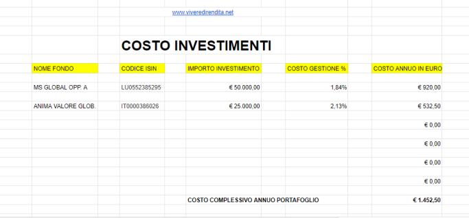 calcolo costo